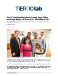Tier10 Client Hamilton Honda Awards Army Officer and Single Mother of Three with a 2012 Honda Civic [VIDEO]