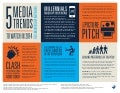 5 Media Trends to Watch in 2014
