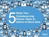 5 Steps Your Crowdsourcing Partner Takes to Deliver In-store Data
