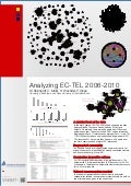 Analyzing EC-TEL 2006-2010