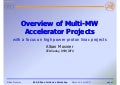 ESS-Bilbao Initiative Workshop. Overview of Multi-MW Accelerator Projects
