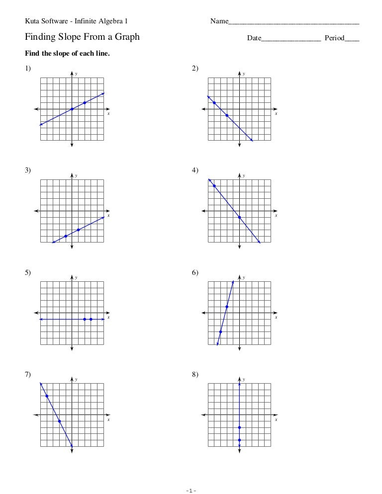 Linear Equations Worksheets With Answers Kuta linear equations – Find the Slope of Each Line Worksheet