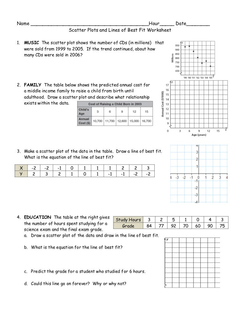 Worksheet Scatter Plots And Lines Of Best Fit Worksheet line of best fit worksheet answers delwfg com 6 7 scatter plots and fit