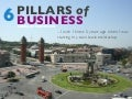 6 pillars of business