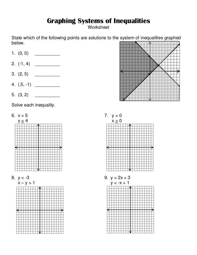 graphing inequalities worksheet Termolak – Solving Systems of Inequalities Worksheet