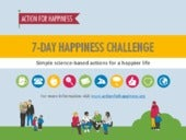 7-day Happiness Challenge