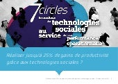 Dossier Social Business et Producti...