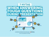 7 Myths When Answering Tough Questions During Presentations