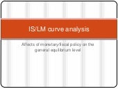 IS/LM curve analysis & Affects of m...