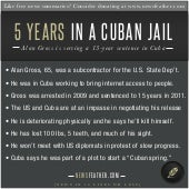 5 Years in a Cuban Jail