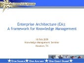 Enterprise Archecture for Knowledge...