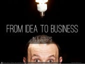 How to Turn Your Idea Into a Business