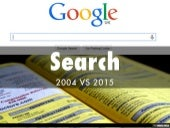 The change in Search, Relationship and Interruption Marketing from 2004 to 2015