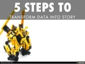 How to Turn Data Into a Compelling Story