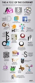 The A to Z of the Outernet