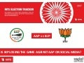 [Report] Is BJP Losing The Game Against AAP on Social Media?