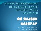 A basic understanding of HIV survei...
