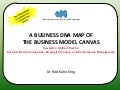 A Business DNA Map of the Business Model Canvas