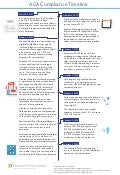 Affordable Care Act (ACA) Timeline Infographic