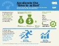Accelerate the time to action in finance functions infographic