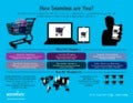 How Seamless are You? retail research findings