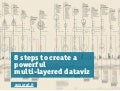 Accurat, 8 steps for powerful dataviz