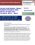 Global Acrylic Acid Market for Superabsorbent polymers & Surface Coatings, Adhesives and Sealants,Textiles - Industry Analysis, Size, Share, Growth, Trends and Forecast (2012 - 2018)