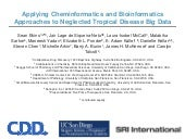 Applying cheminformatics and bioinformatics approaches to neglected tropical disease big data