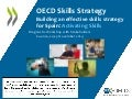 Activating Skills in Spain – Workshop with Stakeholders
