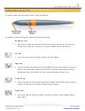 ActivBoard: Tips for Using the ActivPen
