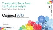 AD 1656 - Transforming social data into business insight