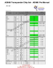 Ad900 Transponder Chip List Manual ...