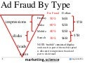 Ad fraud by type by augustine fou digital forensics