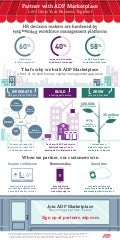 Partner with ADP Marketplace – Let's Grow Your Business Together