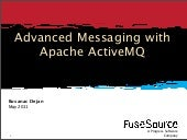 Advanced messaging with Apache ActiveMQ