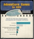 Adventure Game Survey 2012 from Chronerion Entertainment