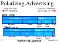 Advertising Polarizing To Branding Versus Performance by Augustine Fou PhD