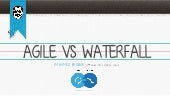 Software Development Management: Agile vs. Waterfall