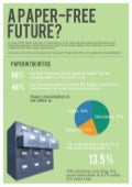 Infographic: A Paper-Free Future?
