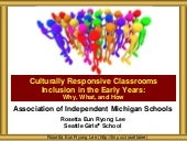 AIMS Michigan Inclusion in the Early Years