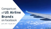 Comparison of Delta, Southwest, Jetblue, American Airlines and Other US Airlines on Facebook