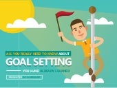 All You Really Need to Know About Goal Setting You Have Already Learned