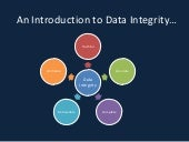 An introduction to data integrity