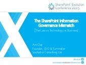 The SharePoint Information Governance Mismatch