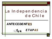 Antecedentes de la independencia