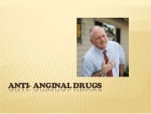 Anti  anginal drugs ppt by anjali kotwal