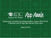 Mobile App Advertising and Monetization Trends 2013-2018