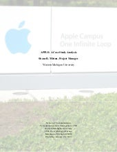 Apple 2008 (Complete)
