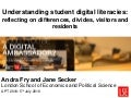 Understanding student digital literacies: reflecting on differences, divids, visitors and residents