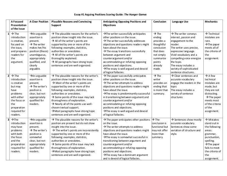 Gender Equality Essay Paper List